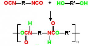 sintesi formula del poliuretano