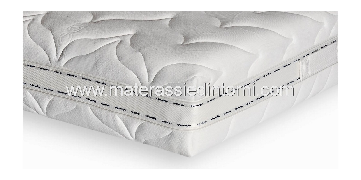 Materassi Memory Torino. Beautiful Dalla Ricerca Nasa Memory Foam ...