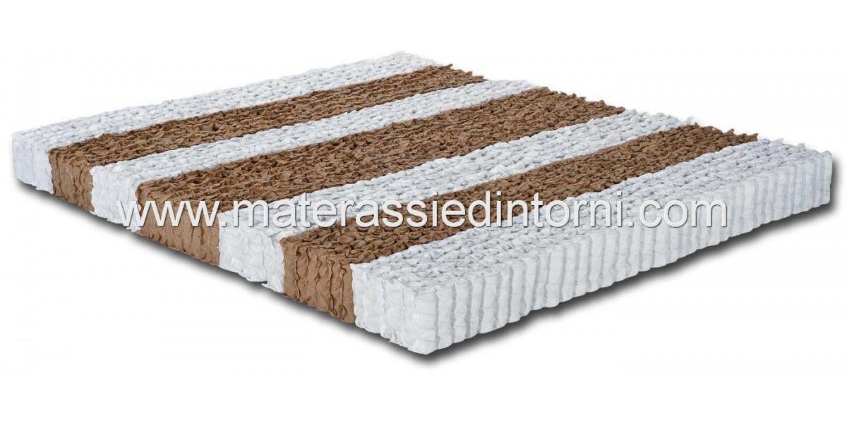 Materasso 1600 Micromolle Indipendenti Matrimoniale - Materassi e Dintorni To...